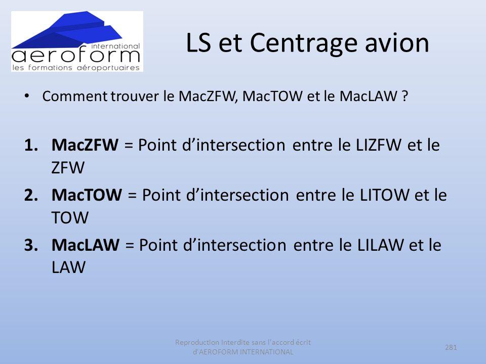 LS et Centrage avion Comment trouver le MacZFW, MacTOW et le MacLAW ? 1.MacZFW = Point dintersection entre le LIZFW et le ZFW 2.MacTOW = Point dinters