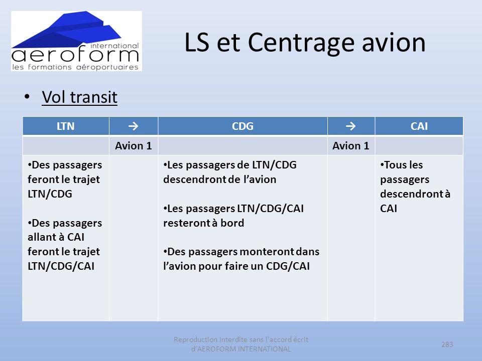 LS et Centrage avion Vol transit 283 Reproduction Interdite sans l'accord écrit d'AEROFORM INTERNATIONAL LTNCDGCAI Avion 1 Des passagers feront le tra