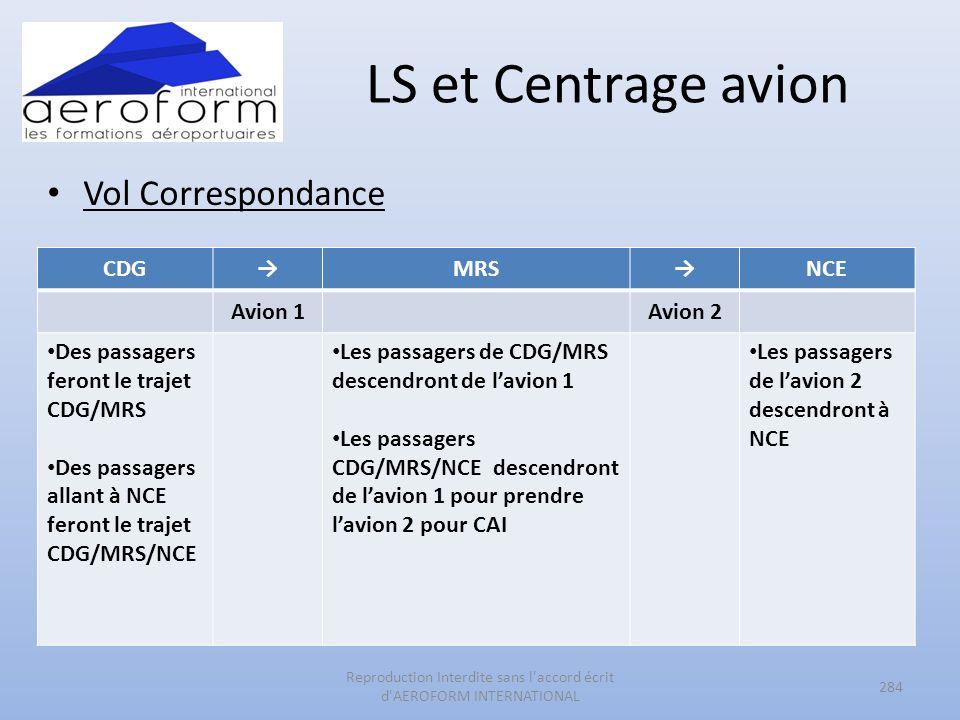 LS et Centrage avion Vol Correspondance 284 Reproduction Interdite sans l'accord écrit d'AEROFORM INTERNATIONAL CDGMRSNCE Avion 1Avion 2 Des passagers