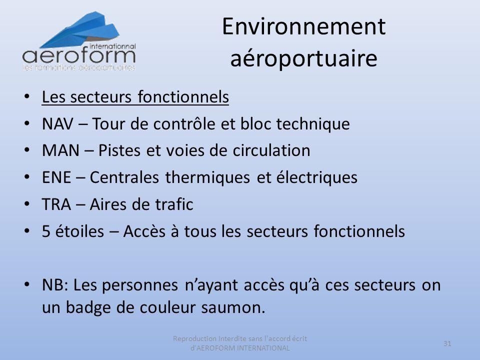 Environnement aéroportuaire Les secteurs fonctionnels NAV – Tour de contrôle et bloc technique MAN – Pistes et voies de circulation ENE – Centrales th