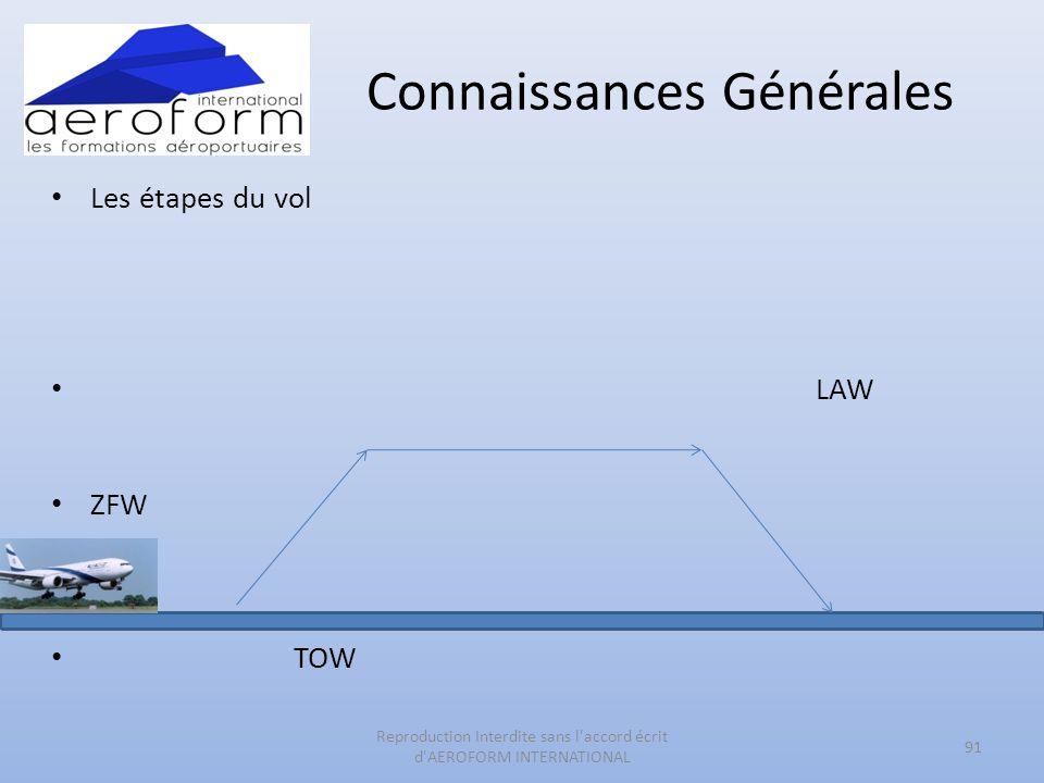 Connaissances Générales Les étapes du vol LAW ZFW TOW 91 Reproduction Interdite sans l'accord écrit d'AEROFORM INTERNATIONAL