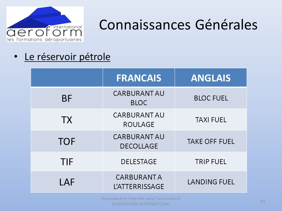 Connaissances Générales Le réservoir pétrole 92 Reproduction Interdite sans l accord écrit d AEROFORM INTERNATIONAL FRANCAISANGLAIS BF CARBURANT AU BLOC BLOC FUEL TX CARBURANT AU ROULAGE TAXI FUEL TOF CARBURANT AU DECOLLAGE TAKE OFF FUEL TIF DELESTAGETRIP FUEL LAF CARBURANT A LATTERRISSAGE LANDING FUEL