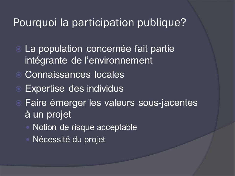 Pourquoi la participation publique.