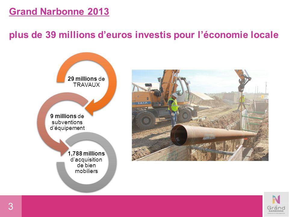 4 Grand Narbonne 2013 Budget travaux en eau et assainissement 17,685 millions TRAVAUX EAU TRAVAUX ASSAINISSEMENT