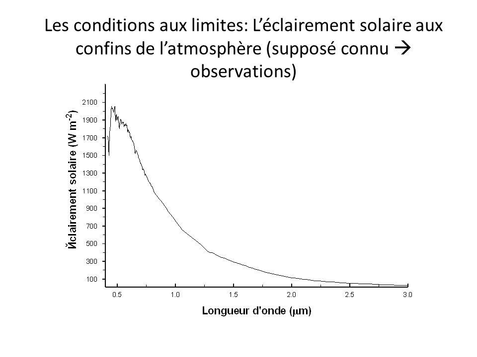 Les conditions aux limites: Léclairement solaire aux confins de latmosphère (supposé connu observations)
