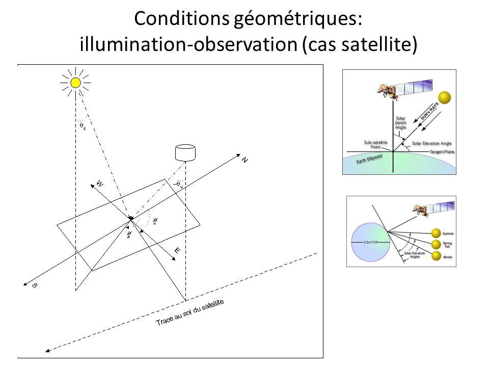 Conditions géométriques: illumination-observation (cas satellite)