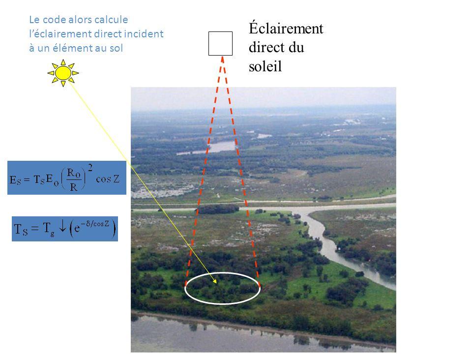 Éclairement direct du soleil Le code alors calcule léclairement direct incident à un élément au sol
