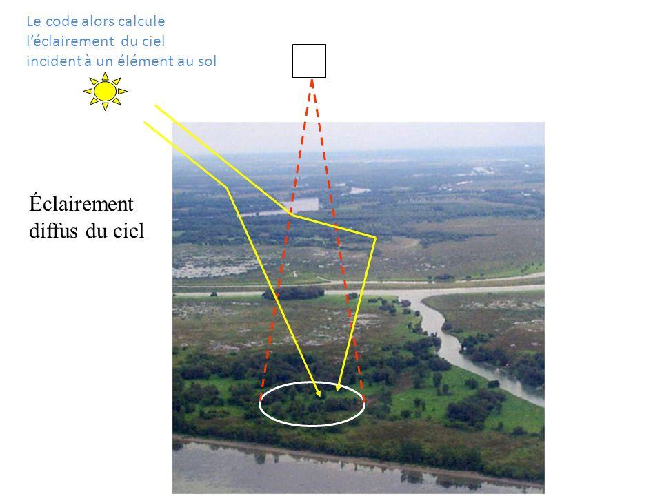 Éclairement diffus du ciel Le code alors calcule léclairement du ciel incident à un élément au sol