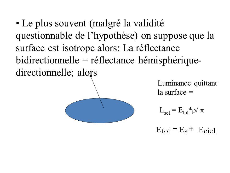 Le plus souvent (malgré la validité questionnable de lhypothèse) on suppose que la surface est isotrope alors: La réflectance bidirectionnelle = réfle