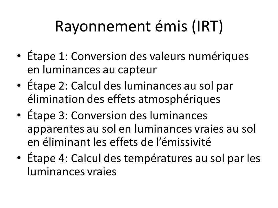 Rayonnement émis (IRT) Étape 1: Conversion des valeurs numériques en luminances au capteur Étape 2: Calcul des luminances au sol par élimination des e
