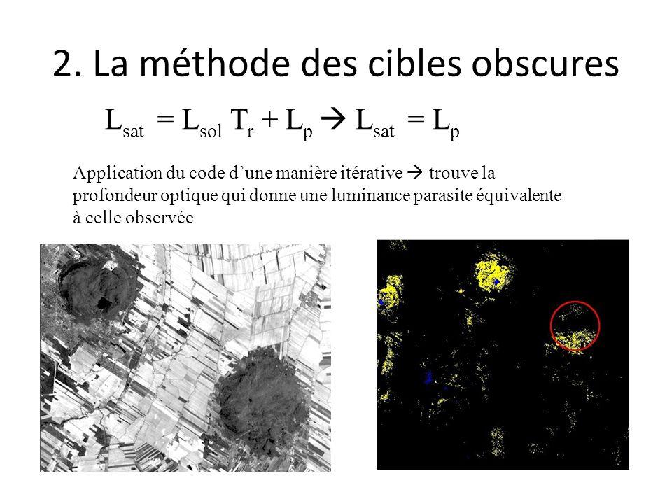 2. La méthode des cibles obscures L sat = L sol T r + L p L sat = L p Application du code dune manière itérative trouve la profondeur optique qui donn