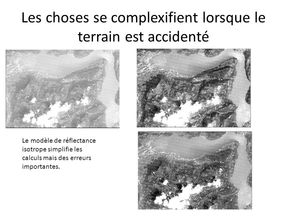 Les choses se complexifient lorsque le terrain est accidenté Le modèle de réflectance isotrope simplifie les calculs mais des erreurs importantes.