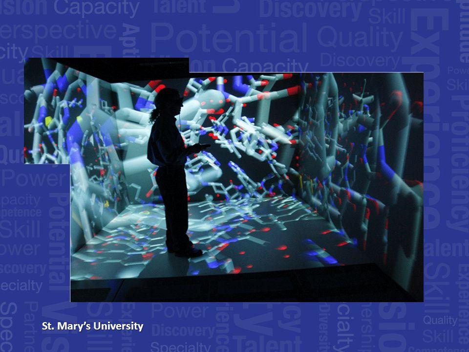 St. Marys University