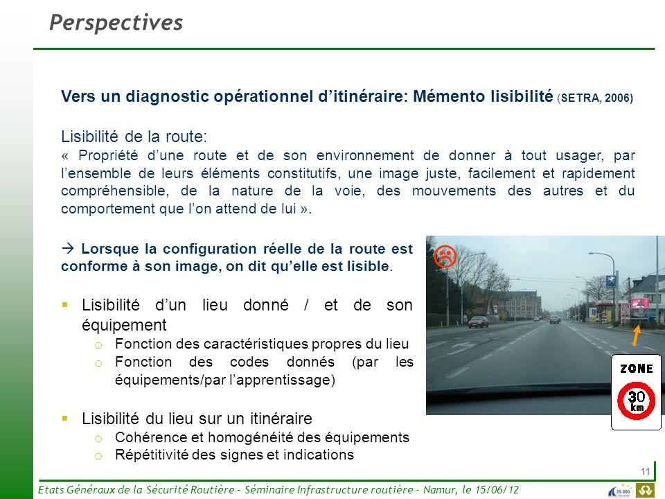 11 Etats Généraux de la Sécurité Routière – Séminaire Infrastructure routière - Namur, le 15/06/12 Lorsque la configuration réelle de la route est con