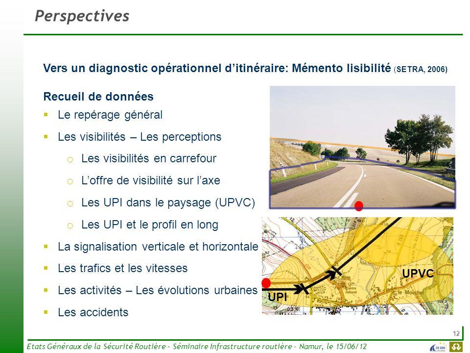 12 Etats Généraux de la Sécurité Routière – Séminaire Infrastructure routière - Namur, le 15/06/12 Perspectives Vers un diagnostic opérationnel ditiné