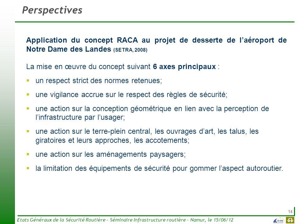 14 Etats Généraux de la Sécurité Routière – Séminaire Infrastructure routière - Namur, le 15/06/12 Perspectives Application du concept RACA au projet