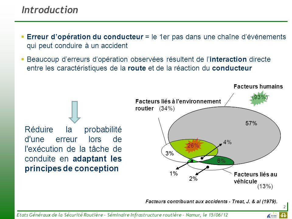 2 Etats Généraux de la Sécurité Routière – Séminaire Infrastructure routière - Namur, le 15/06/12 Introduction Erreur dopération du conducteur = le 1e