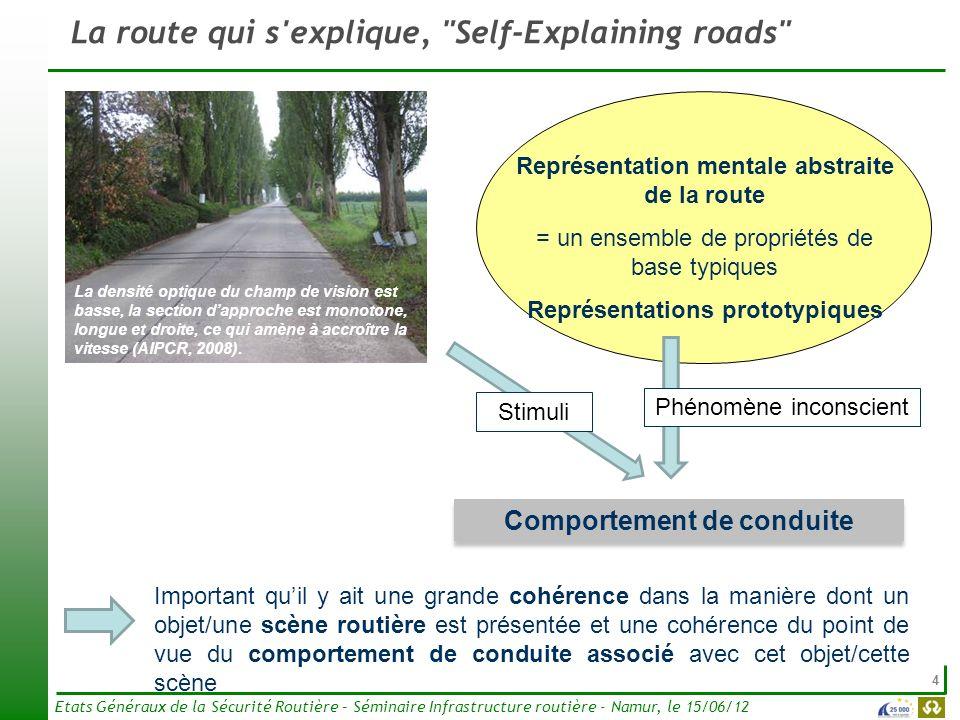 4 Etats Généraux de la Sécurité Routière – Séminaire Infrastructure routière - Namur, le 15/06/12 La route qui s'explique,