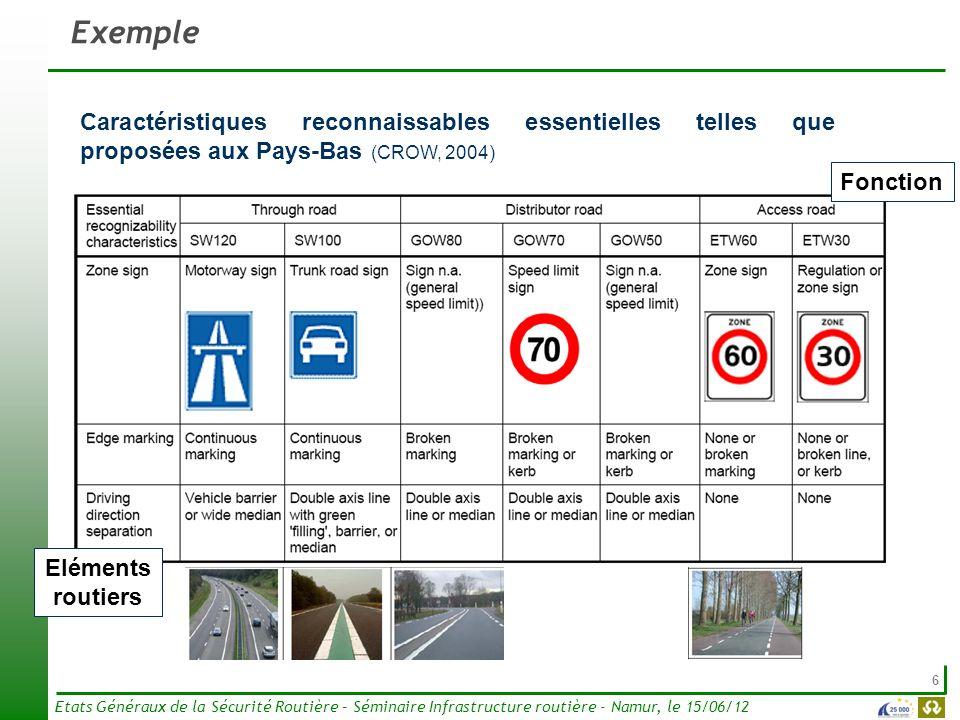 6 Etats Généraux de la Sécurité Routière – Séminaire Infrastructure routière - Namur, le 15/06/12 Exemple Caractéristiques reconnaissables essentielle
