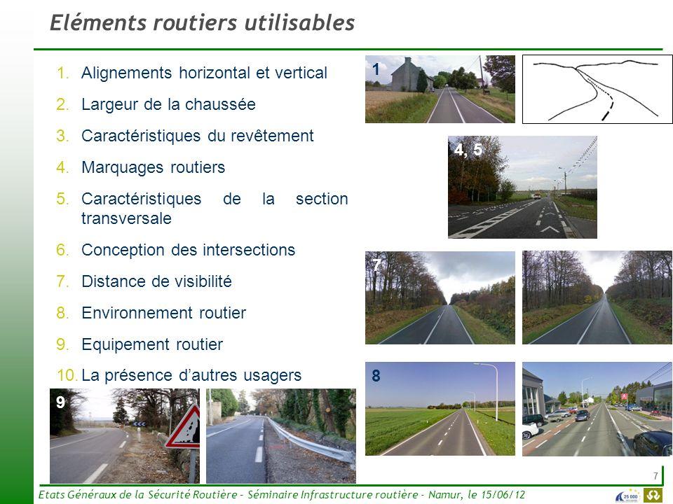 7 Etats Généraux de la Sécurité Routière – Séminaire Infrastructure routière - Namur, le 15/06/12 Eléments routiers utilisables 1.Alignements horizont