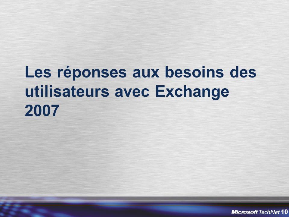 10 Les réponses aux besoins des utilisateurs avec Exchange 2007