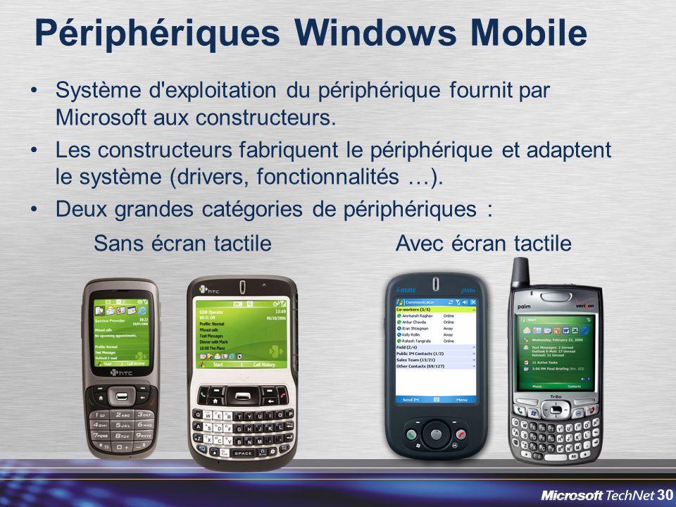30 Périphériques Windows Mobile Système d exploitation du périphérique fournit par Microsoft aux constructeurs.