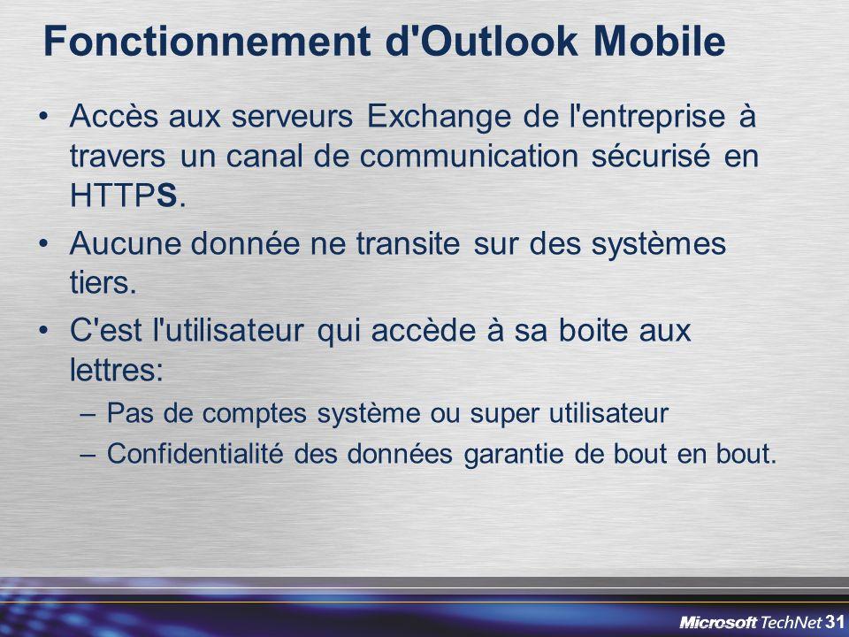 31 Fonctionnement d Outlook Mobile Accès aux serveurs Exchange de l entreprise à travers un canal de communication sécurisé en HTTPS.