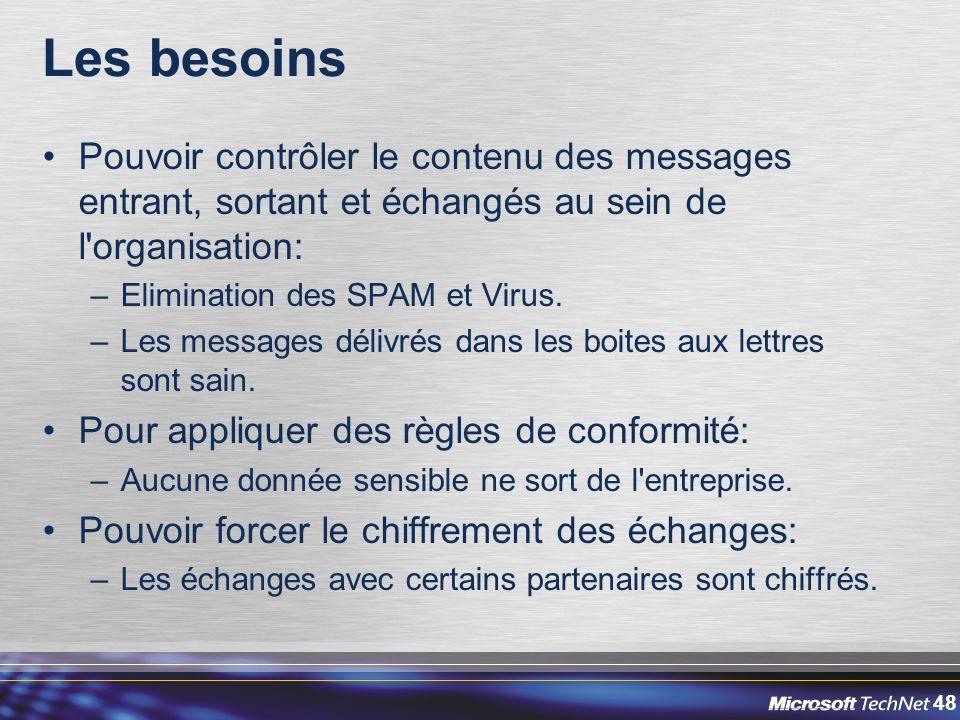 48 Les besoins Pouvoir contrôler le contenu des messages entrant, sortant et échangés au sein de l organisation: –Elimination des SPAM et Virus.