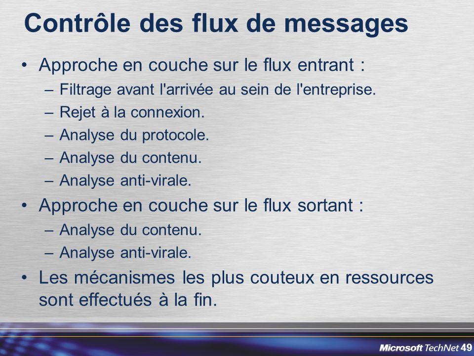 49 Contrôle des flux de messages Approche en couche sur le flux entrant : –Filtrage avant l arrivée au sein de l entreprise.