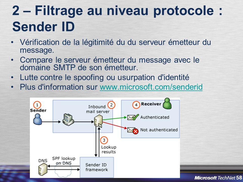 58 2 – Filtrage au niveau protocole : Sender ID Vérification de la légitimité du du serveur émetteur du message.