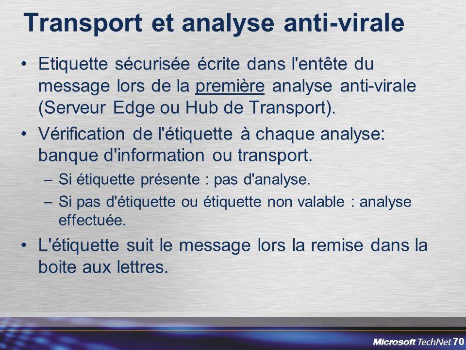 70 Transport et analyse anti-virale Etiquette sécurisée écrite dans l entête du message lors de la première analyse anti-virale (Serveur Edge ou Hub de Transport).