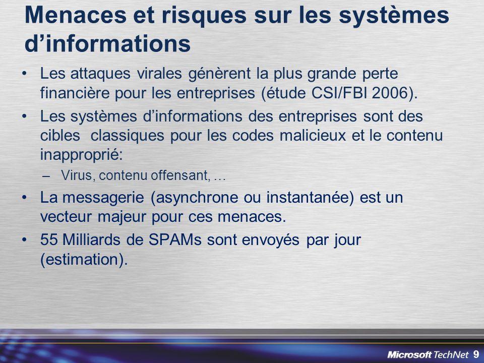 9 Menaces et risques sur les systèmes dinformations Les attaques virales génèrent la plus grande perte financière pour les entreprises (étude CSI/FBI 2006).