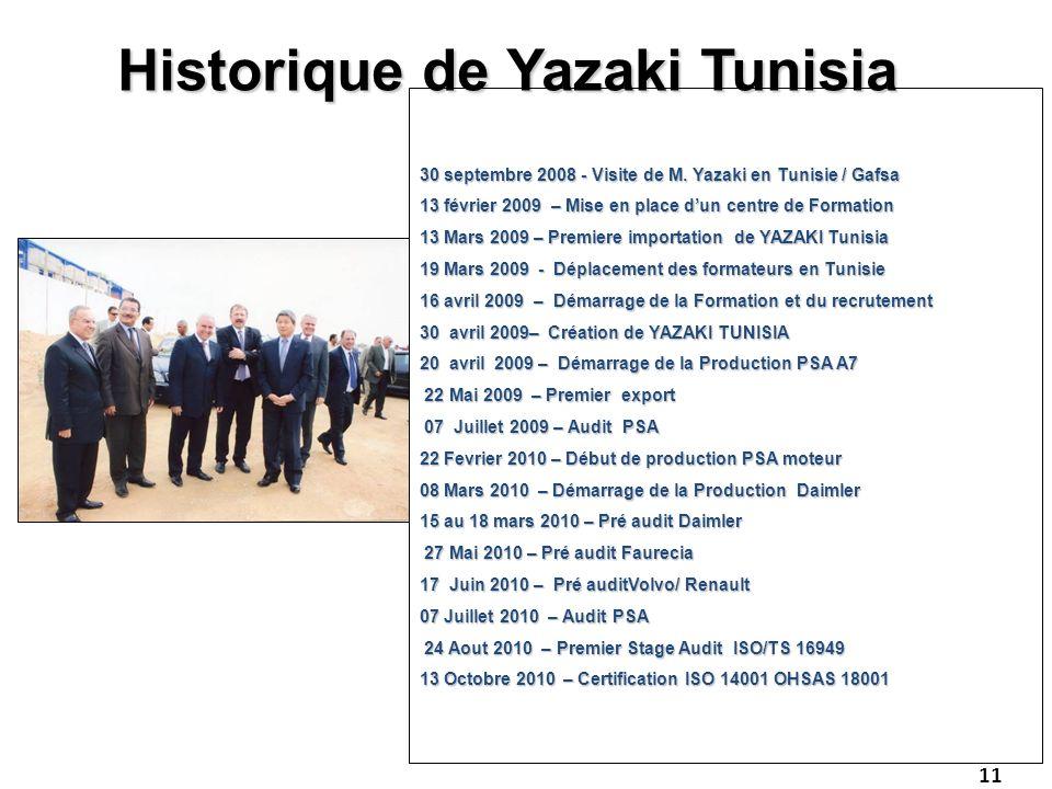 11 Historique de Yazaki Tunisia 30 septembre 2008 - Visite de M. Yazaki en Tunisie / Gafsa 13 février 2009 – Mise en place dun centre de Formation 13