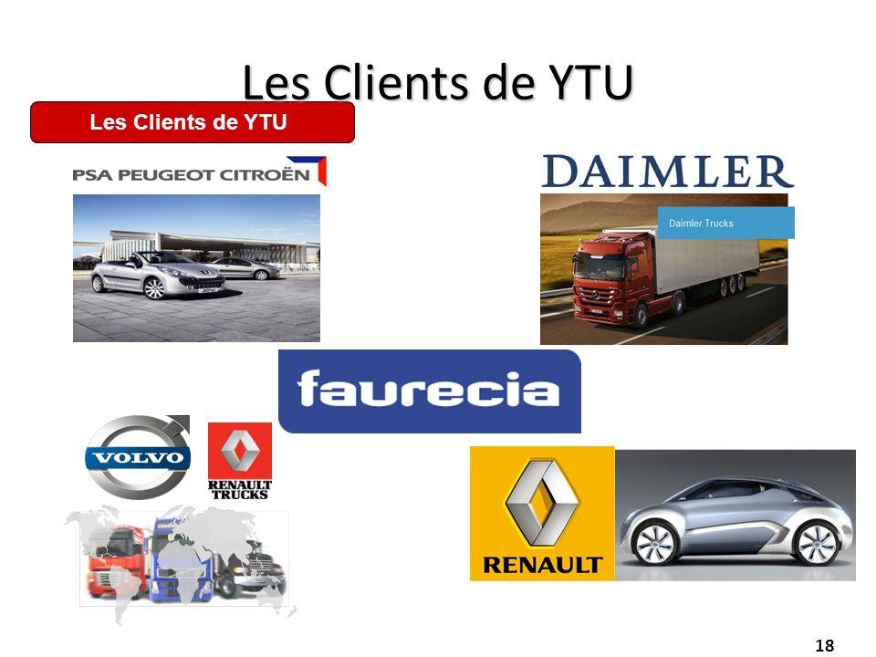 18 Les Clients de YTU