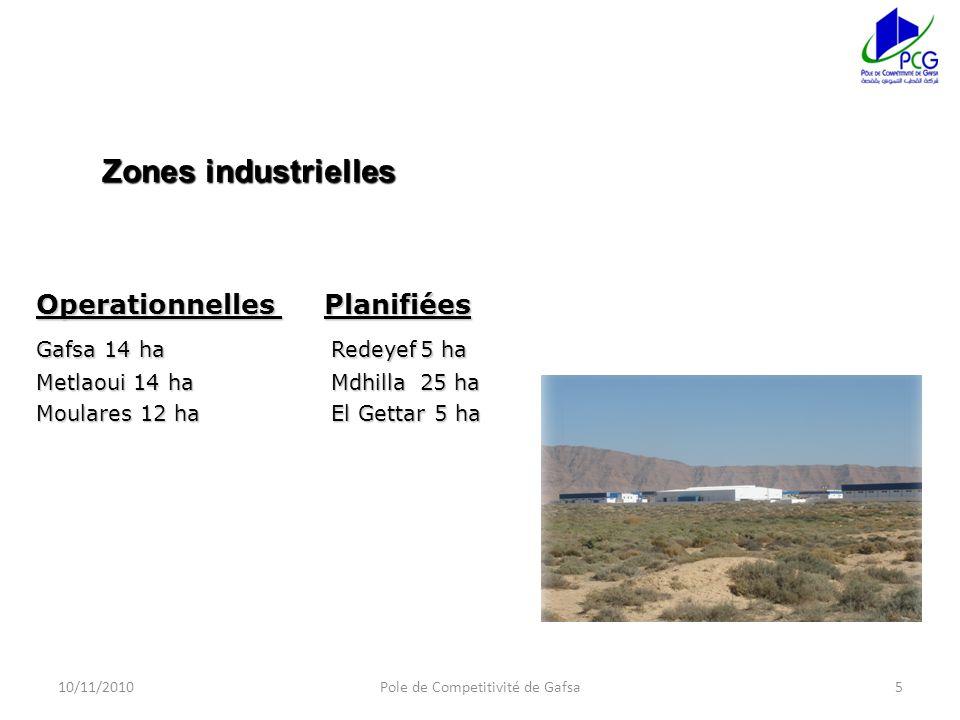 Zones industrielles Operationnelles Planifiées Gafsa 14 ha Redeyef5 ha Metlaoui 14 ha Mdhilla25 ha Moulares 12 ha El Gettar 5 ha 10/11/20105Pole de Co