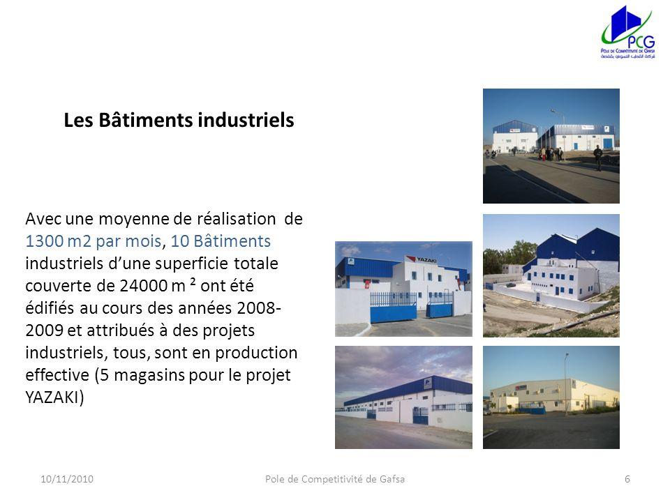 Espaces fonctionnels de 500 m 2 Equipé de fibre optique de haut débit Espace Certifié par la CERT Capacité daccueil 300 positions Centres dappel 10/11/20107Pole de Competitivité de Gafsa