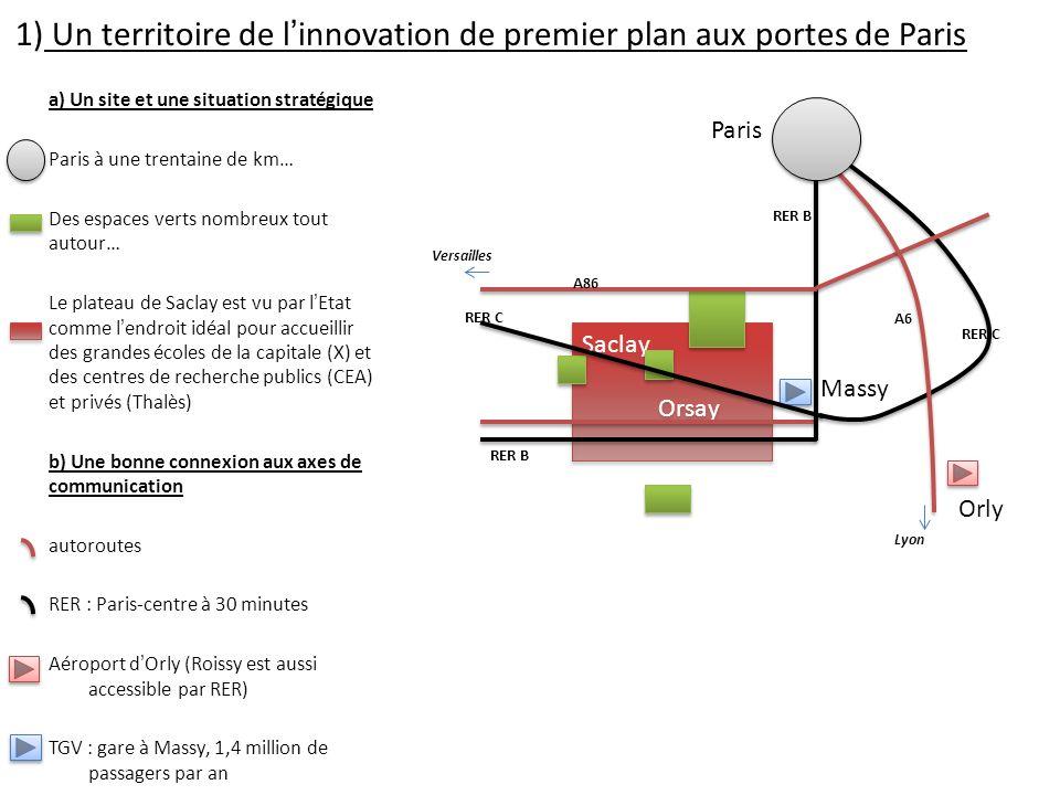 1) Un territoire de linnovation de premier plan aux portes de Paris a) Un site et une situation stratégique Paris à une trentaine de km… Des espaces v