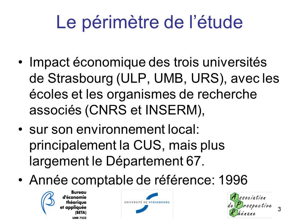 3 Le périmètre de létude Impact économique des trois universités de Strasbourg (ULP, UMB, URS), avec les écoles et les organismes de recherche associé