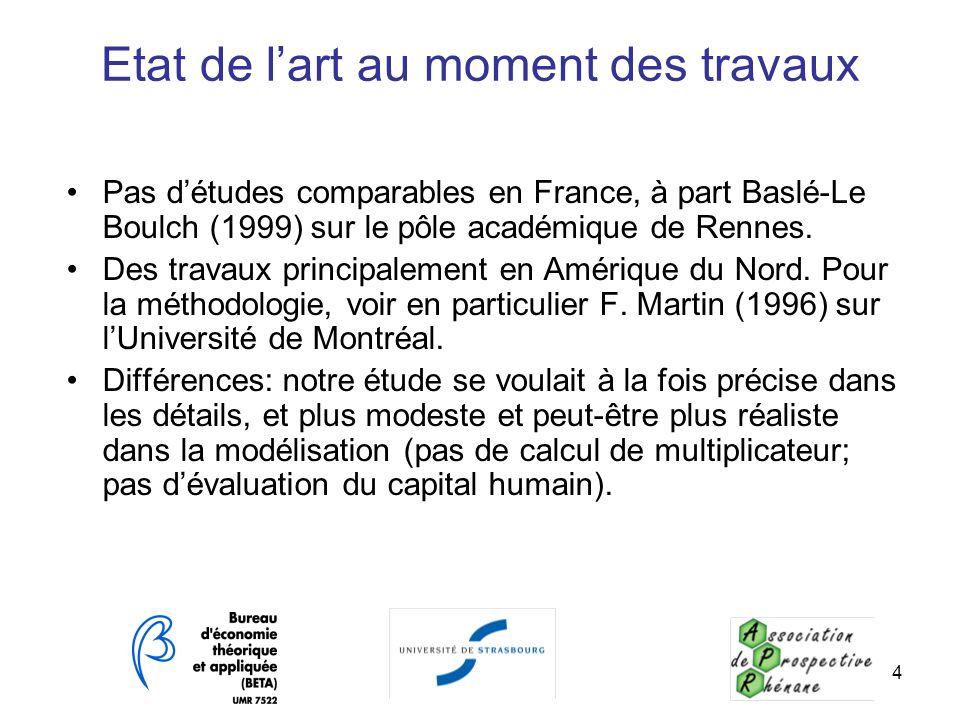 4 Etat de lart au moment des travaux Pas détudes comparables en France, à part Baslé-Le Boulch (1999) sur le pôle académique de Rennes. Des travaux pr