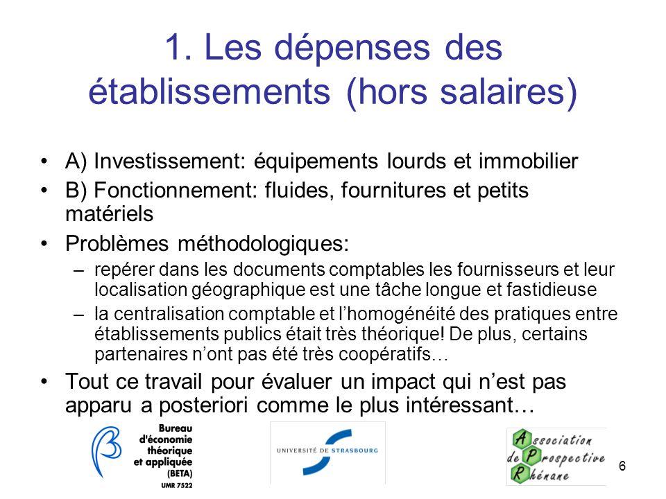 6 1. Les dépenses des établissements (hors salaires) A) Investissement: équipements lourds et immobilier B) Fonctionnement: fluides, fournitures et pe