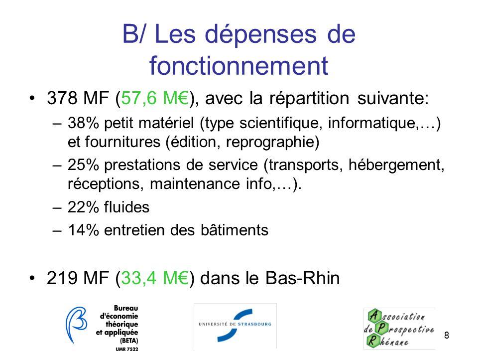 8 B/ Les dépenses de fonctionnement 378 MF (57,6 M), avec la répartition suivante: –38% petit matériel (type scientifique, informatique,…) et fournitu