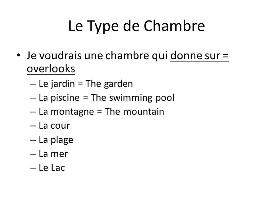 Le Type de Chambre Je voudrais une chambre qui donne sur = overlooks – Le jardin = The garden – La piscine = The swimming pool – La montagne = The mountain – La cour – La plage – La mer – Le Lac