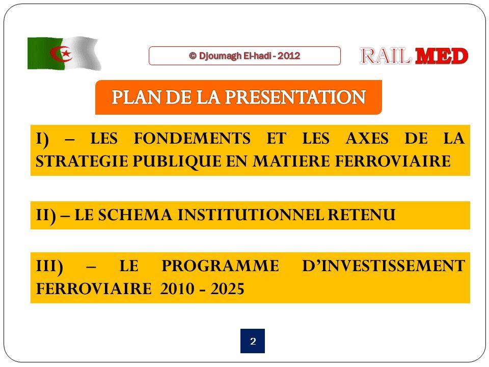2 I) – LES FONDEMENTS ET LES AXES DE LA STRATEGIE PUBLIQUE EN MATIERE FERROVIAIRE III) – LE PROGRAMME DINVESTISSEMENT FERROVIAIRE 2010 - 2025 II) – LE