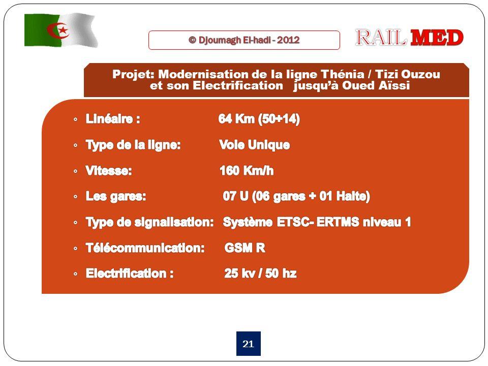 21 Projet: Modernisation de la ligne Thénia / Tizi Ouzou et son Electrification jusquà Oued Aïssi