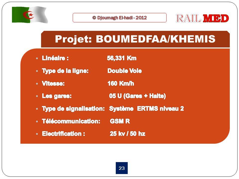 23 Projet: BOUMEDFAA/KHEMIS