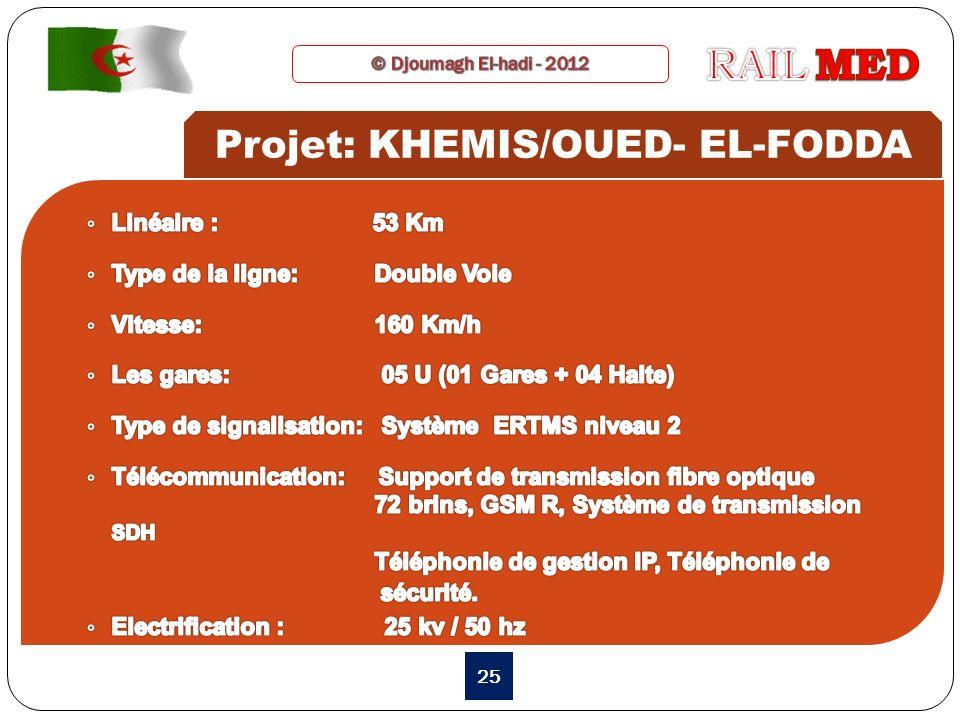 25 Projet: KHEMIS/OUED- EL-FODDA