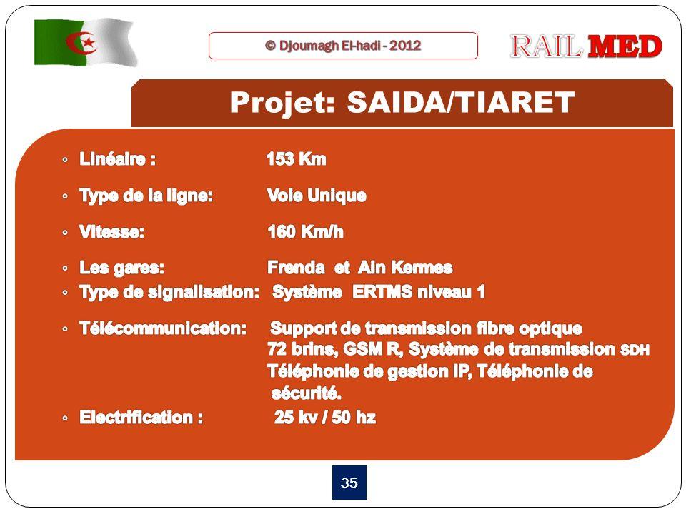 35 Projet: SAIDA/TIARET