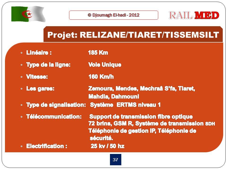 37 Projet: RELIZANE/TIARET/TISSEMSILT