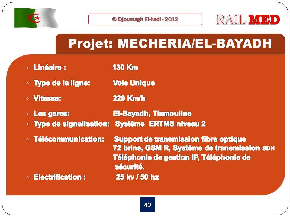 43 Projet: MECHERIA/EL-BAYADH