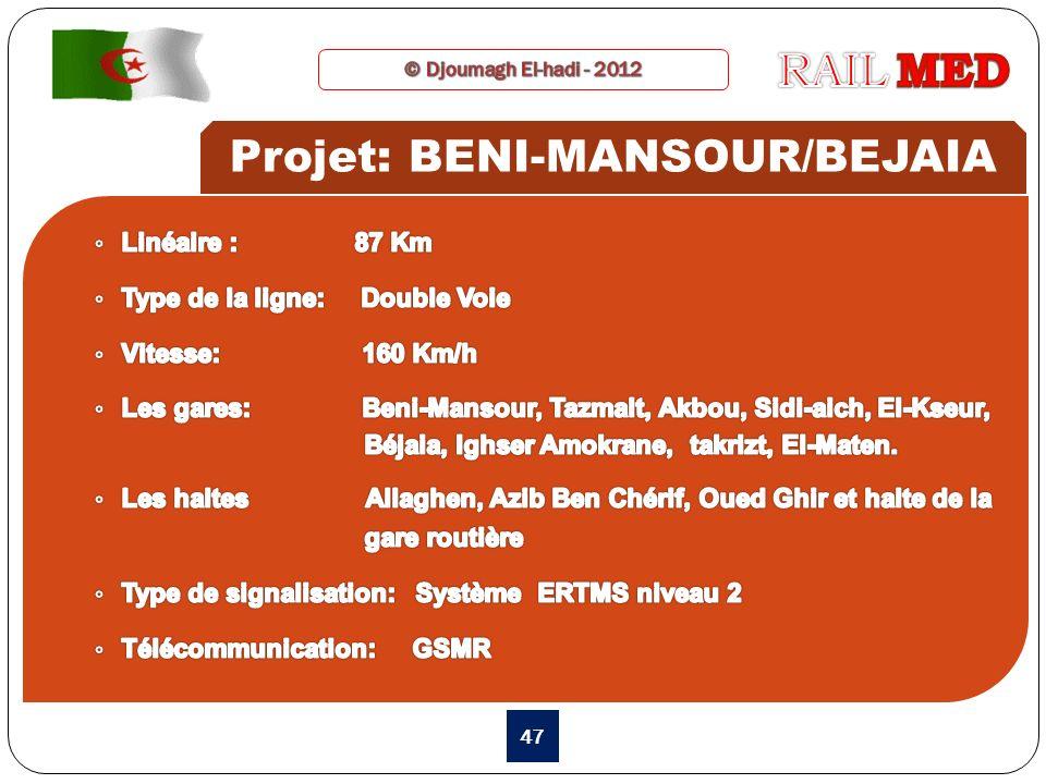47 Projet: BENI-MANSOUR/BEJAIA